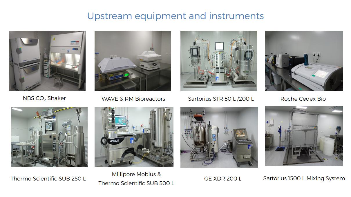 Upstream equipment and instruments