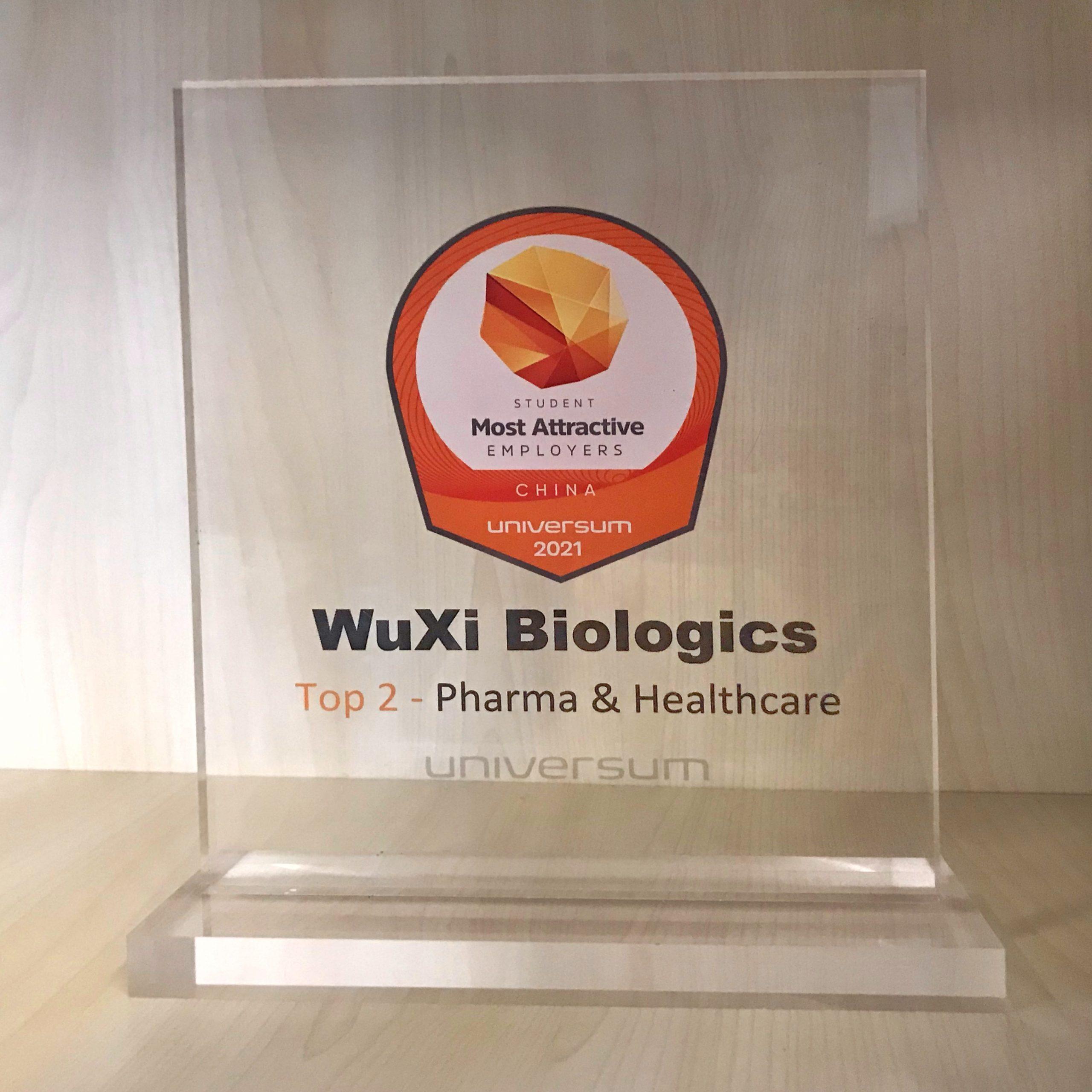 WuXi-Biologics-top2-Pharma-Healthcare-universum